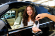Car Loan New York